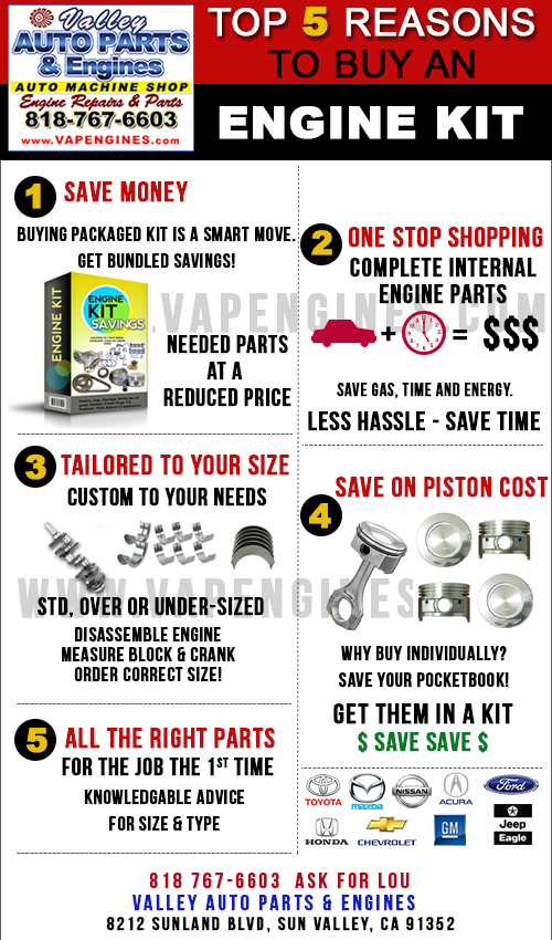 Top 5 reasons to buy an engine kit
