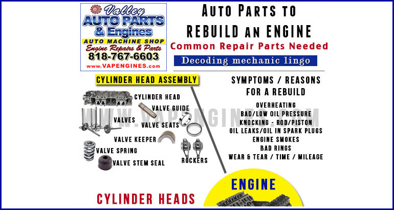 Auto Parts that build a car engine